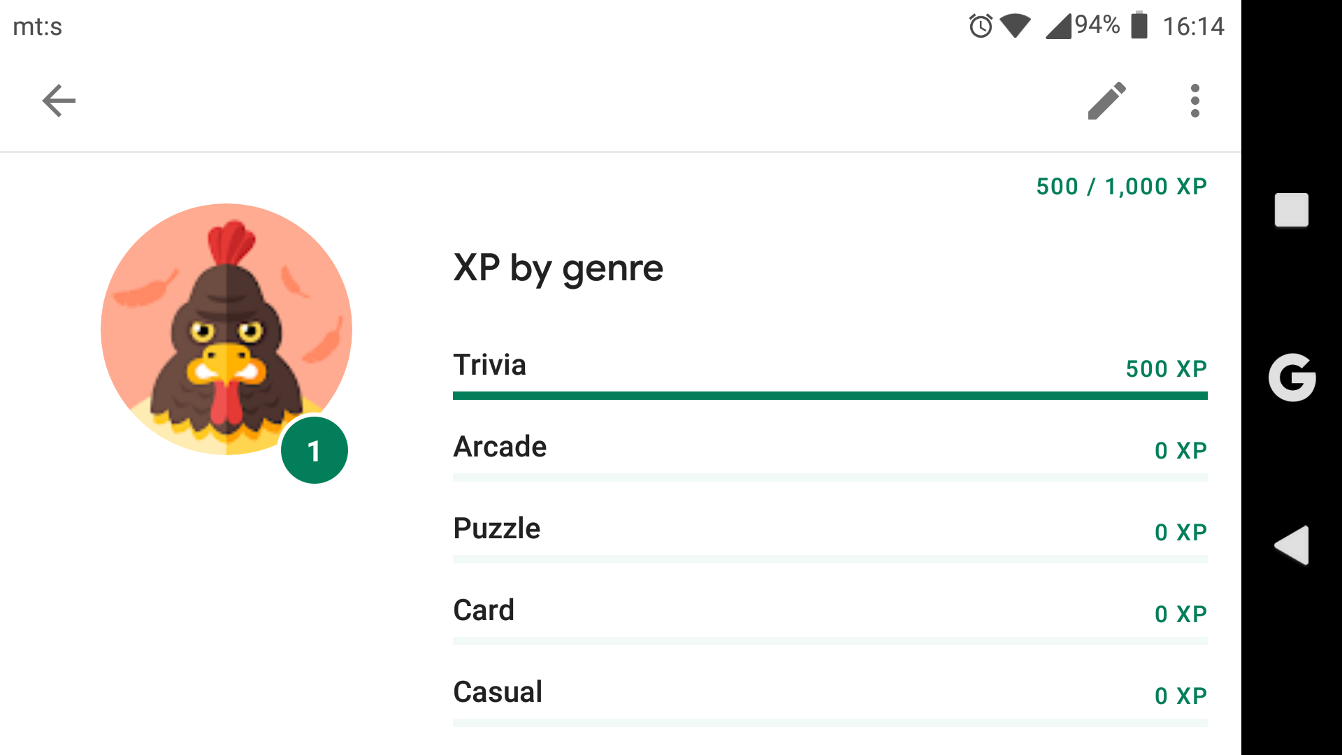 What are Google Play Achievements